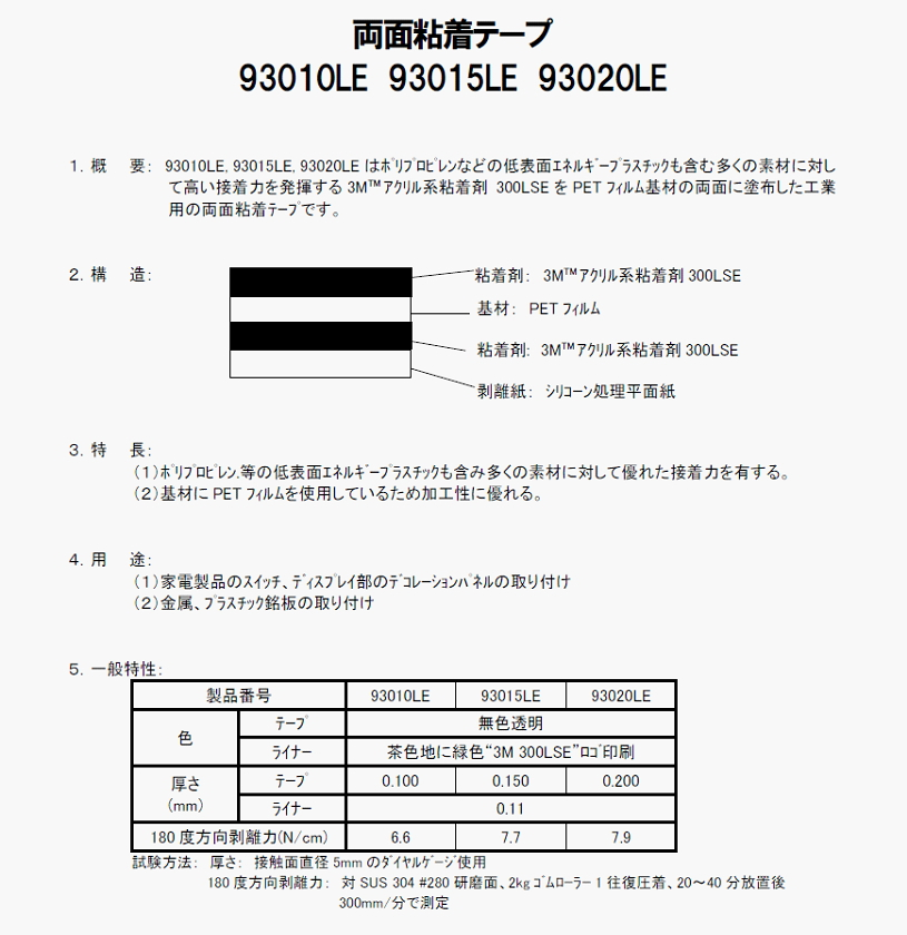 3M Y-4180 製品特性1